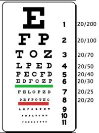 exame de acuidade visual